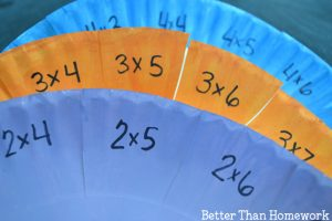 Paper Plate Multiplication Practice Activity